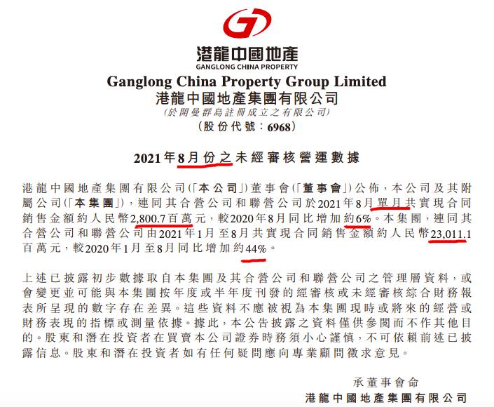 港龙中国前8月销售同比增加44% 上半年毛利率、净利率下降幅度较大