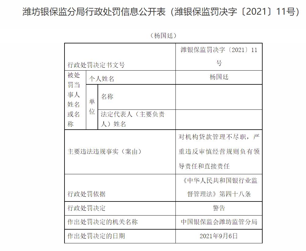 贷款管理不尽职,严重违反审慎经营规则 工行潍坊奎文支行被罚款50万