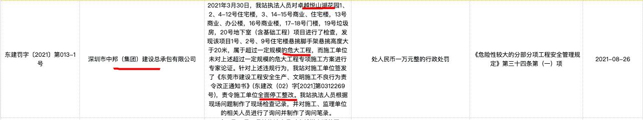 东莞卓越悦山湖花园项目再曝施工违规 施工方被通报处罚