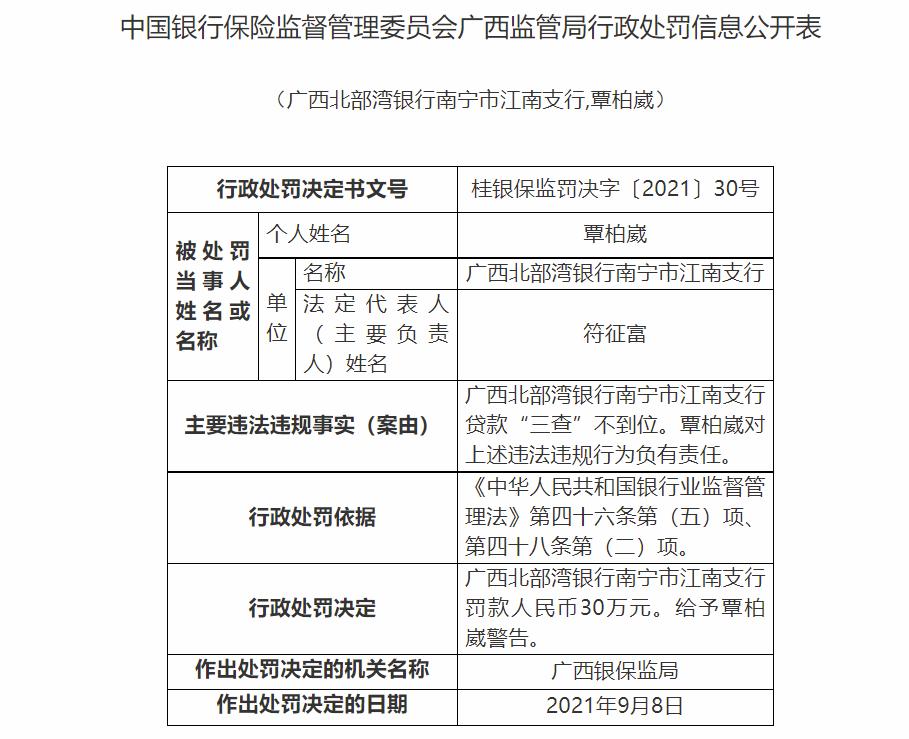 """贷款""""三查""""不到位 广西北部湾银行南宁市江南支行被罚30万"""