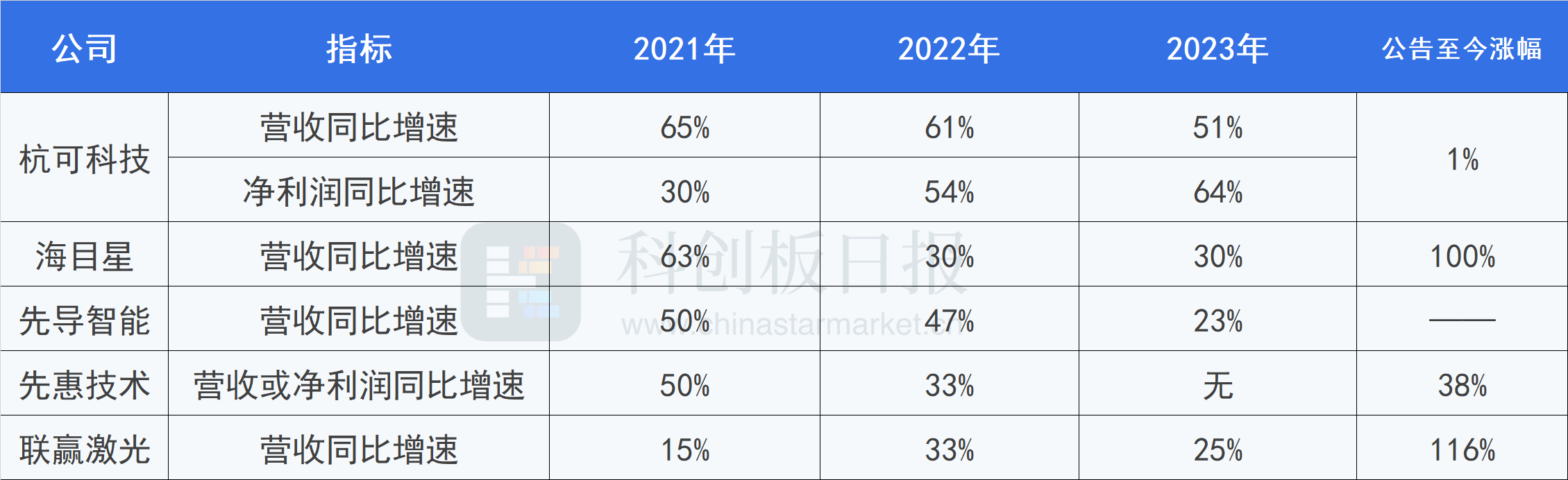 锂电池产能大幅跃进成趋势 高门槛股权激励成设备公司标配