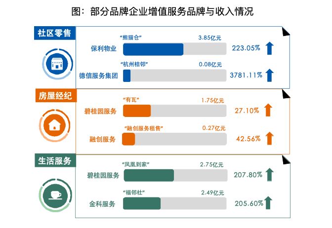 机构:在港上市物企平均市盈率31.82倍为恒生指数市盈率均值1.9倍