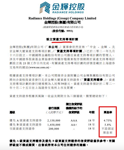 金辉控股:发行北京金辉大厦资产支持证券 总规模为38亿元