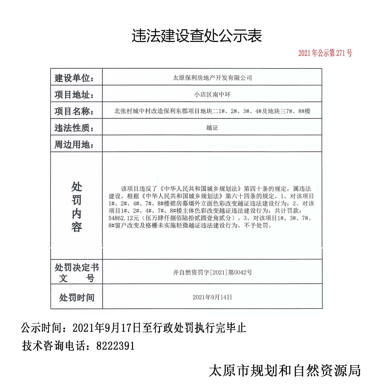 太原保利房地产涉越证违法建设行为被主管部门处罚
