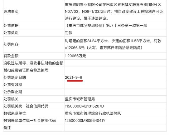 重庆锦岄置业因违法建设被罚 其系新希望房地产与卓越集团合营子公司