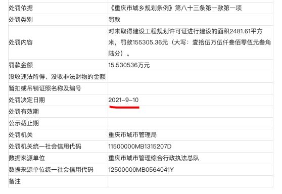 重庆博翠置业再度因违法建设被罚 其系万科旗下子公司