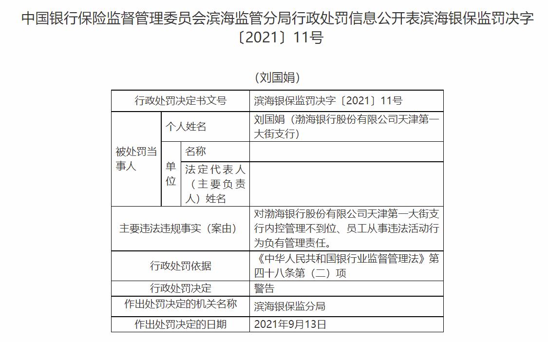 因员工从事违法活动 渤海银行天津第一大街支行被罚款45万 两人遭警告