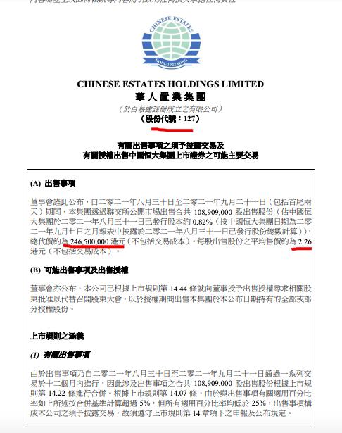 华人置业称拟出清恒大股份 或将录得94.9亿港元亏损