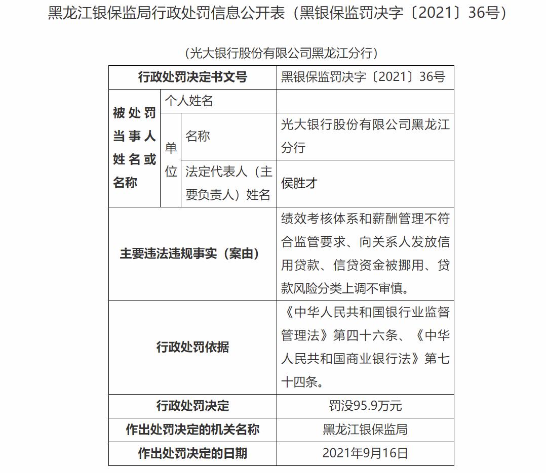 涉向关系人发放信用贷款、信贷资金被挪用等  光大银行黑龙江分行被罚没95.9万