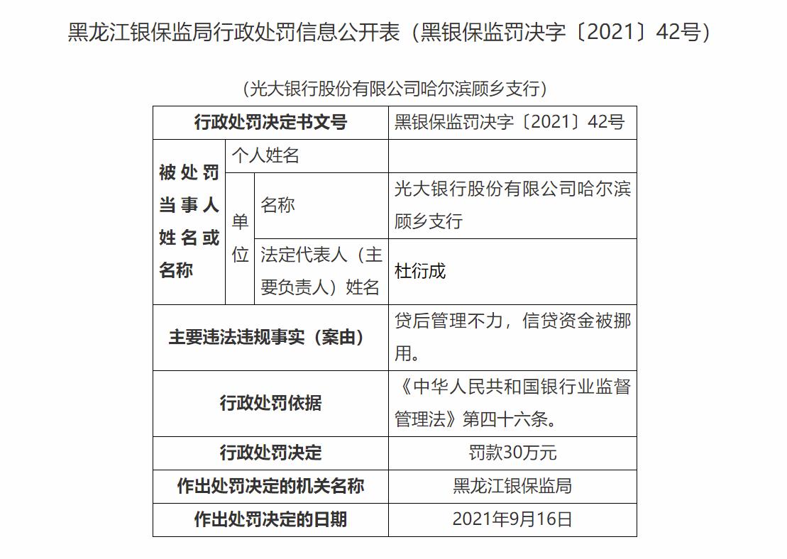贷后管理不力,信贷资金被挪用 光大银行哈尔滨顾乡支行被罚款30万