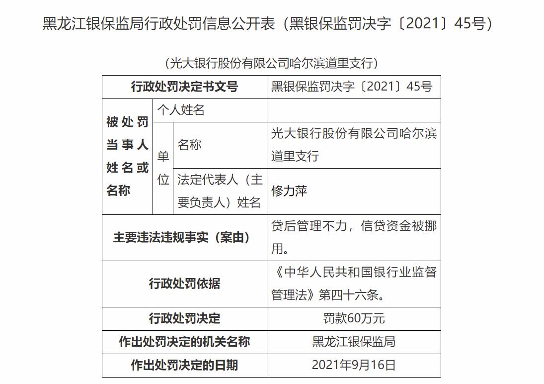 贷后管理不力,信贷资金被挪用 光大银行哈尔滨道里支行被罚款60万