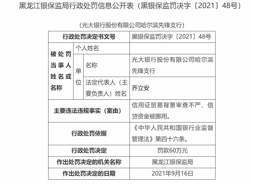 信用证贸易背景审查不严、信贷资金被挪用 光大银行哈尔滨先锋支行被罚款60万
