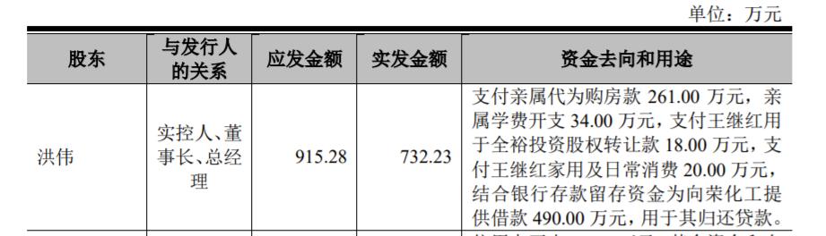 美农生物回复问询披露实控人三年实际分红2868万 两次支付亲属代为购房款合计400万