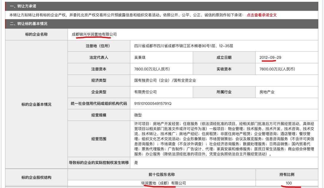 华润置地拟转让成都锦兴华润置地公司51%股权