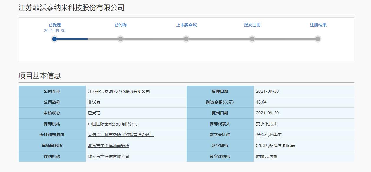菲沃泰冲刺科创板:收入高度依赖小米华为,2020年因员工违反客户规定被罚75万