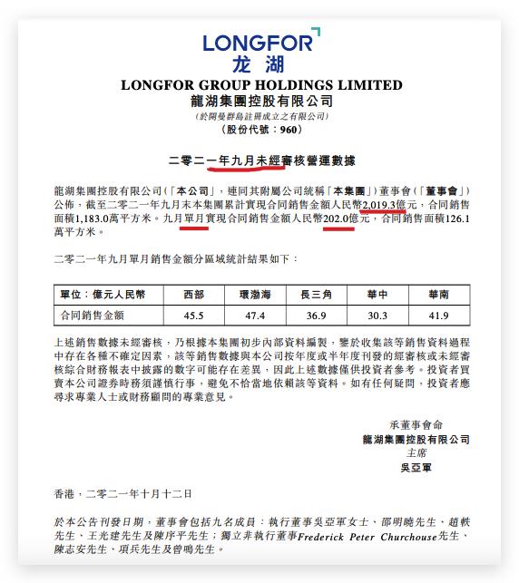 龙湖前9月销售额同比增长8.4%完成年销售目标超六成