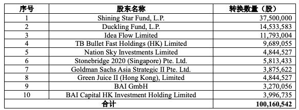 顺丰同城赴港上市获批 同城实业可到香港联合交易所主板上市