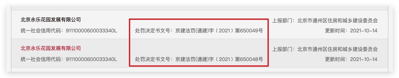北京永乐花园发展公司因违规销售接连被罚 其系石榴置业集团全资子公司