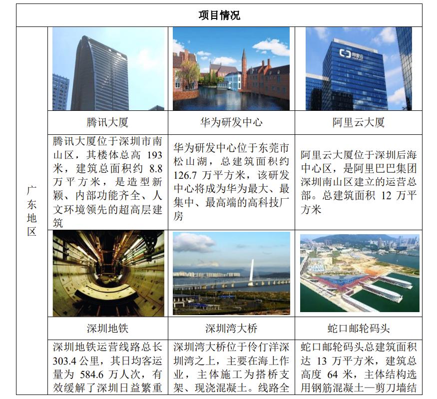 港创建材二次闯关IPO:政府补助年均近3000万 曾使用不合格原材料被罚