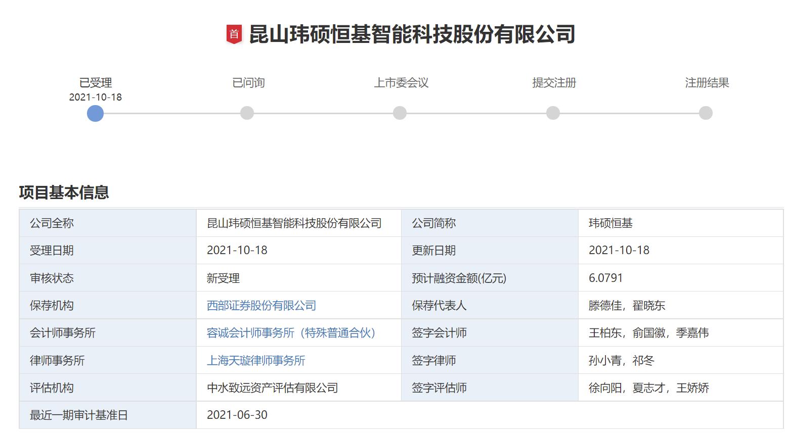 卖转轴的玮硕恒基冲刺创业板:2020年营收5.59亿 曾因信批违规董事长等被口头警示