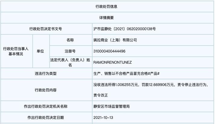 ZARA以不合格产品冒充合格产品接连被罚,合计罚没近30万元