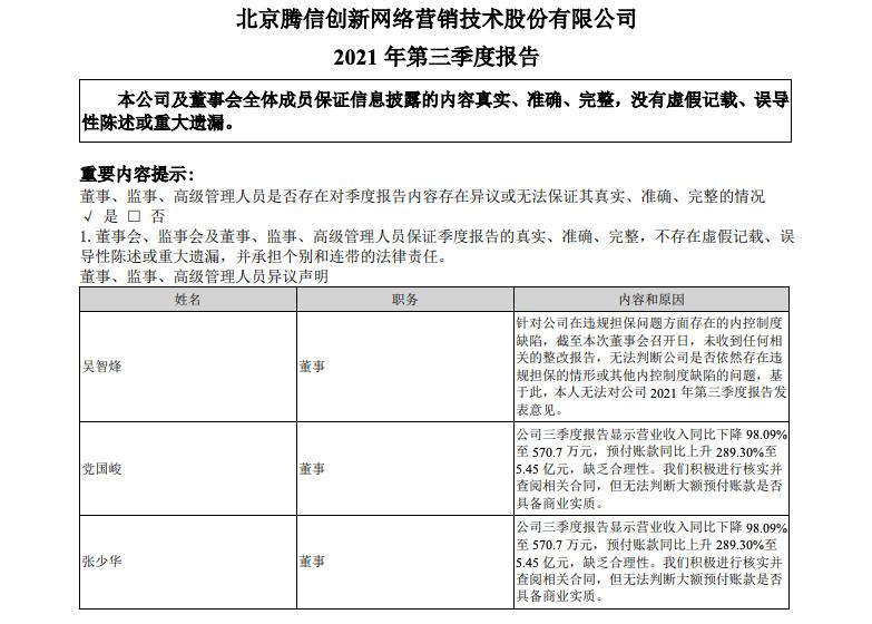 腾信股份第三季度净利润37.85万元 多名董事无法对三季报发表意见